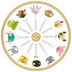 vignette-calendrier-chinois